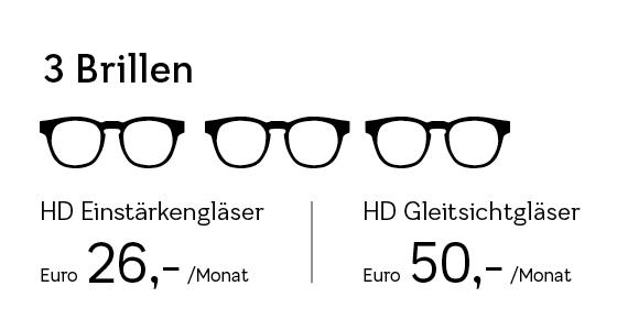 SmartAbo mit drei Brillen