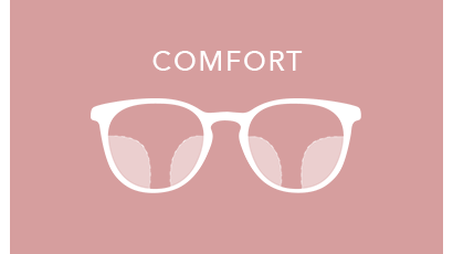 Progressiva glas Comfort