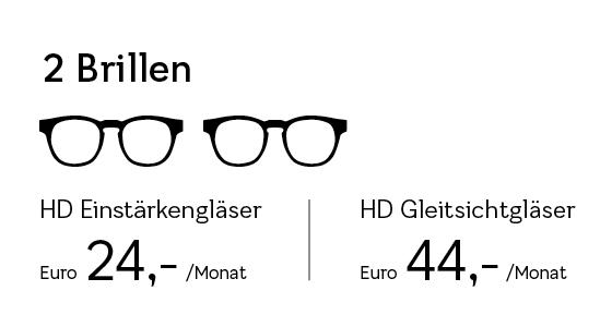 SmartPackage 24 von Smarteyes mit zwei Brillen