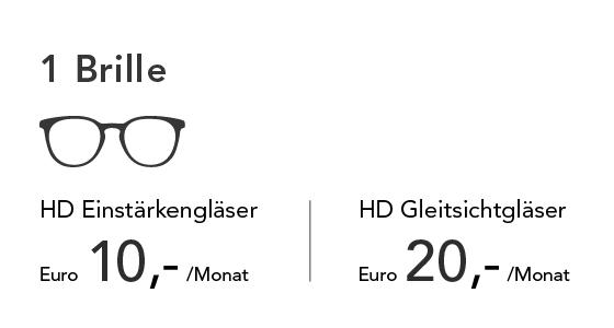 SmartAbo von Smarteyes mit einer Brille