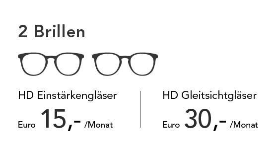 SmartAbo von Smarteyes mit zwei Brillen